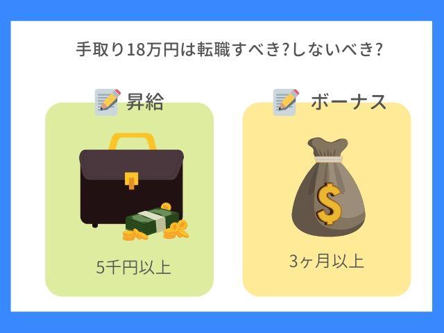 手取り18万円の転職ポイント