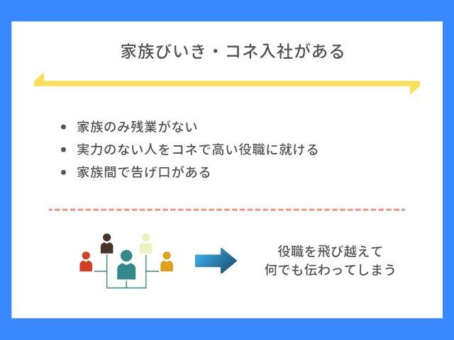 家族びいき・コネ入社について