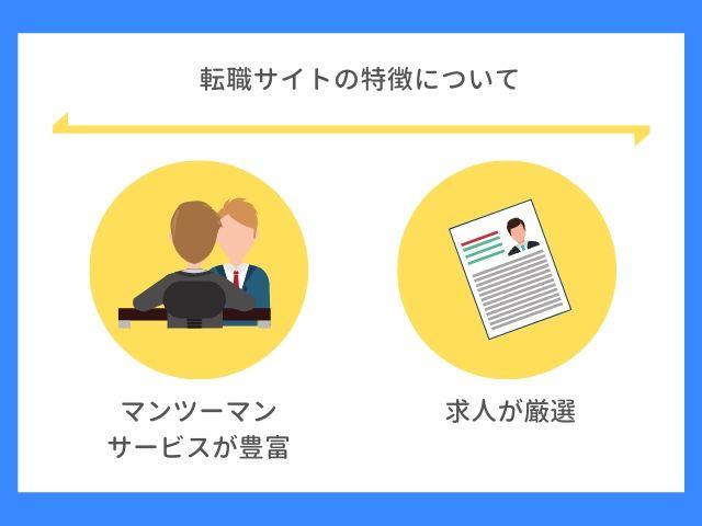 転職サイトの特徴について
