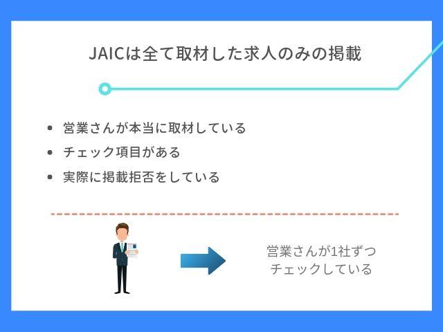 JAICは取材した求人のみ掲載
